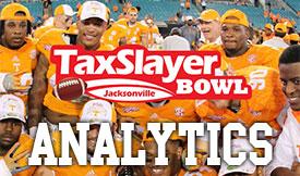 TaxSlayer Bowl Social Media Analytics